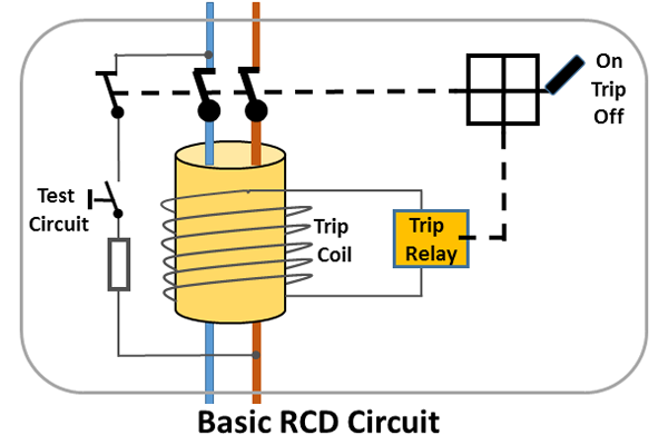 diagram of a basic rcd circuit