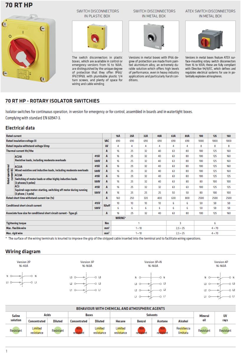 Gewiss GW70 rotary isolator